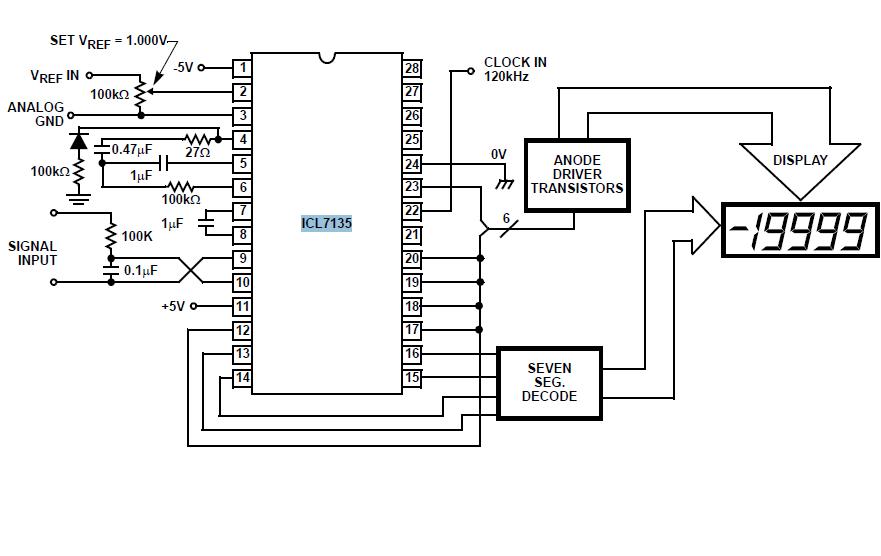 ICL7135数字表芯片的数据手册免费下载