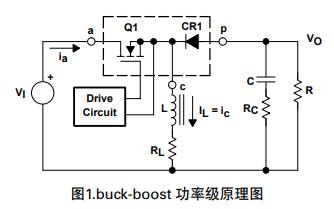开关电源中的BUCK-BOOST功率级的详细资料介绍
