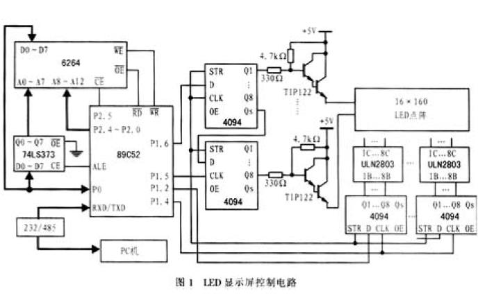 如何实现LED显示屏动态显示和远程监控的详细资料说明