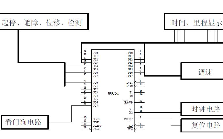 如何使用80C51单片机设计电动智能小车的详细资料说明