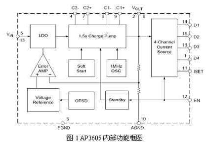 基于ap3605设计的典型白光led驱动电路解析 ap3605是电荷泵升压