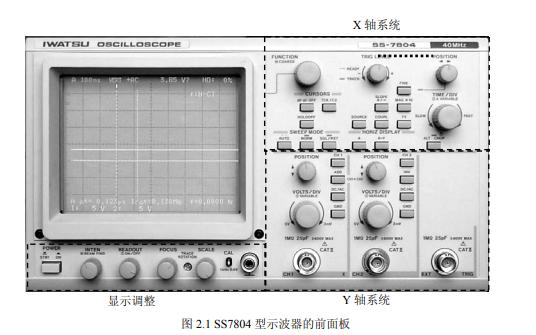 SS7804和SS7810示波器的详细资料简介