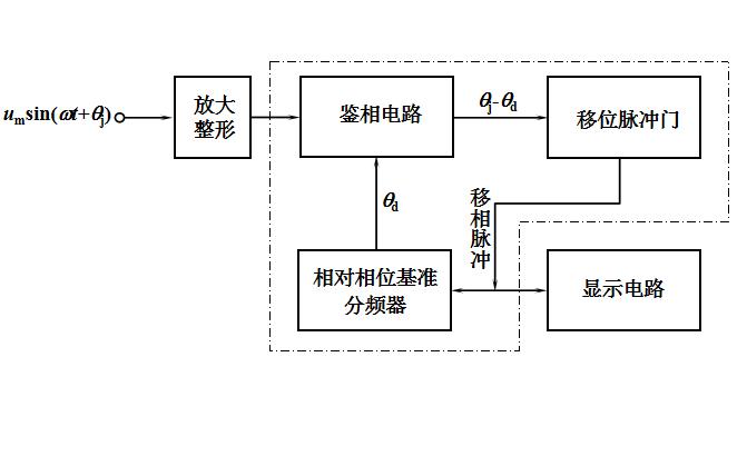 測控電路教程之信號細分與辨向電路的詳細資料說明