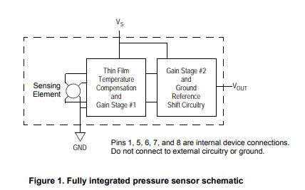 MPXHZ6116A系列压力传感器的数据手册免费下载