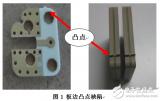 高精度小尺寸PCB外形设计问题探讨