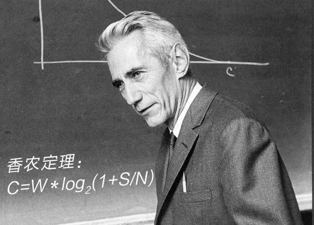 数字通信奠基人香农及著名的香农定理
