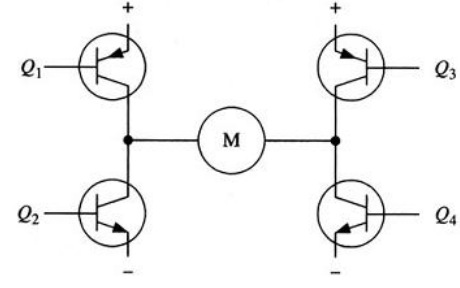 H桥电路原理和设计与使用的详细资料说明
