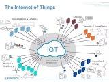 IoT的介绍和IoT在自动驾驶及无人配送应用的说...