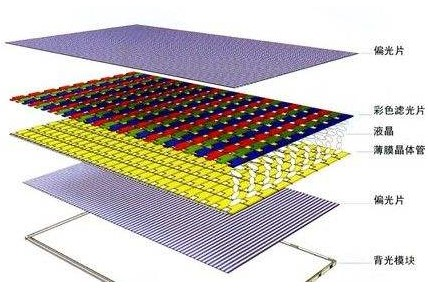京东方在OLED面板生产方面欲向三星发起挑战