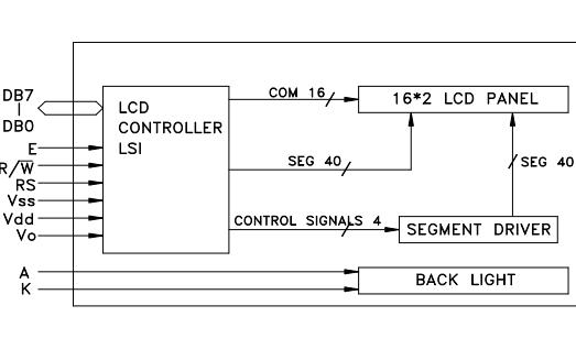 HSM1602H-Y LCM模块规范的数据免费下载