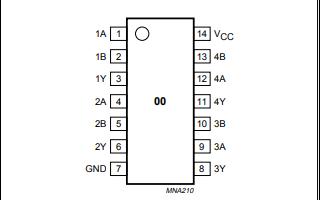 74HC00和74HCT00 CMOS器件的数据手册免费下载