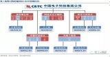 中国电科核心研究所深度分析,让大家更好的了解中电科技