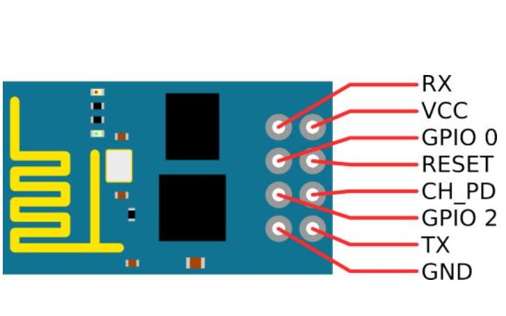 ESP8266 Non-OS SDK的API参考资料说明