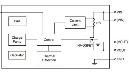 RT9701B电源控制开关芯片的数据手册免费下载