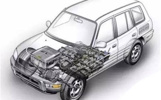 """动力电池将纳入电动汽车""""三包"""""""