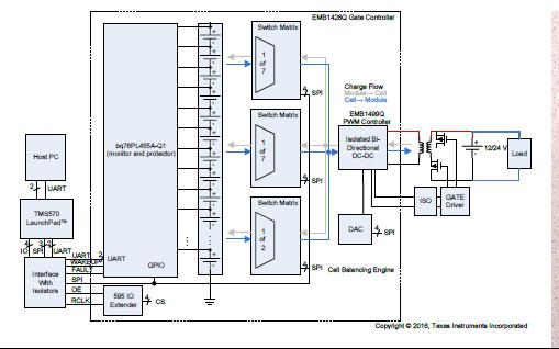 TI系列BMS芯片的数据手册和参考资料合集免费下载