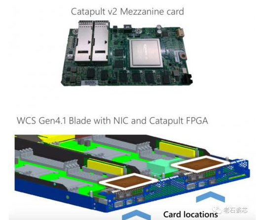 在人工智能时代 FPGA必将在更多应用领域得到更加广泛的使用