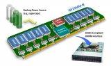 NVDIMM的几种实现方式, NVDIMM-P的性能所做的硬件上的优化和支持