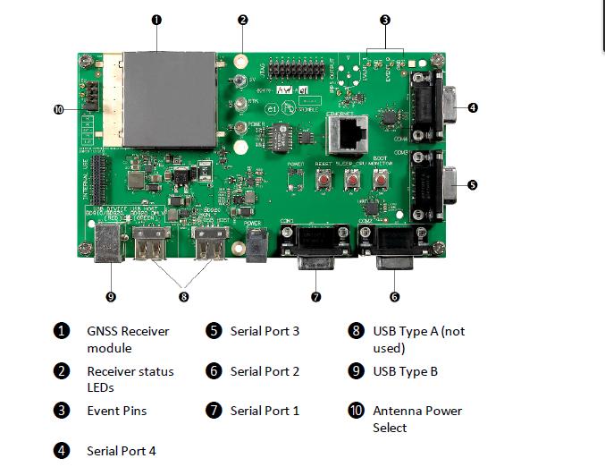 Trimble BD910 GNSS接收器模块的用户指南资料免费下载