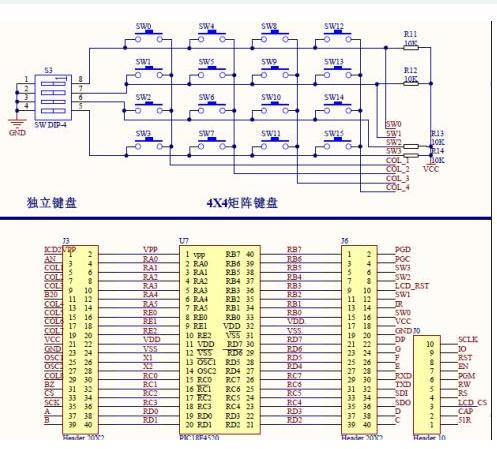 C51单片机中断函数的修饰方法