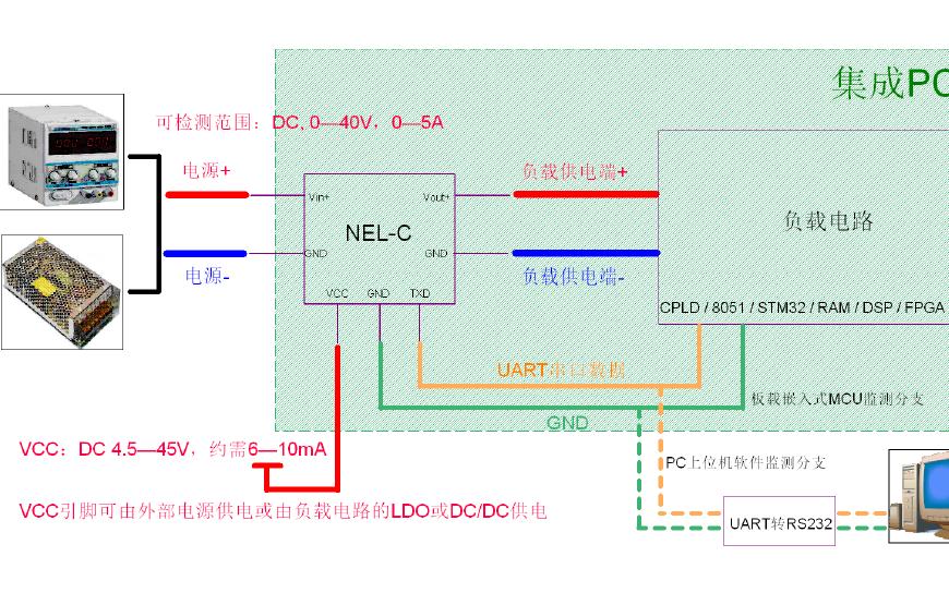 NEL-C电源监测模块的数据手册免费下载