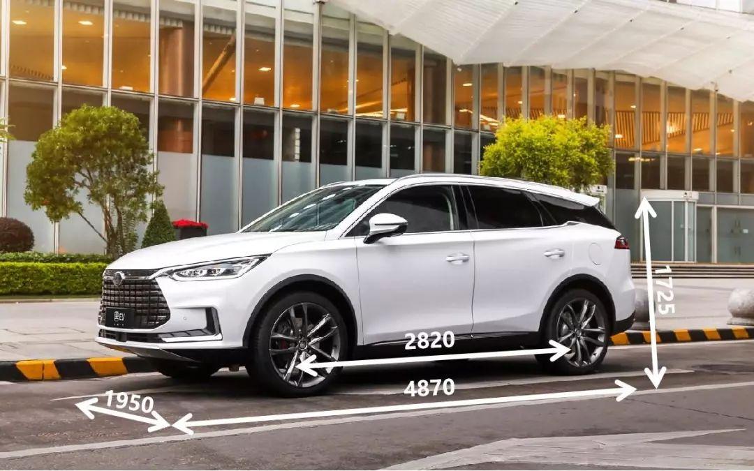 2019年比亚迪加大了在新能源汽车方面的投入