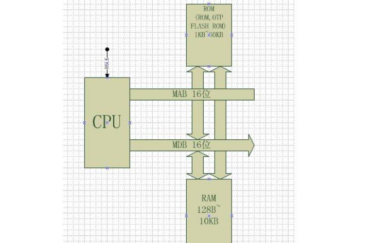 如何使用MSP430单片机设计高精度温度测试系统的资料说明