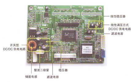 DCDC电源电路故障总结的详细资料说明