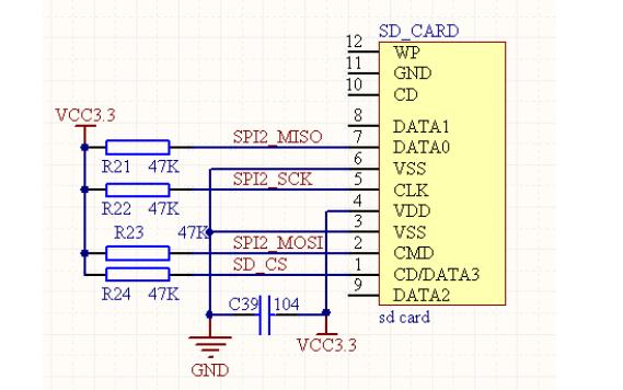 STM32单片机的原理图库免费下载