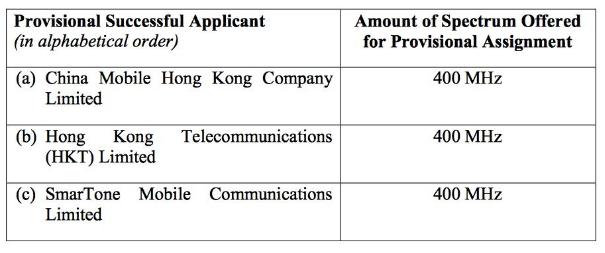 香港移动成功申请到了香港5G频段