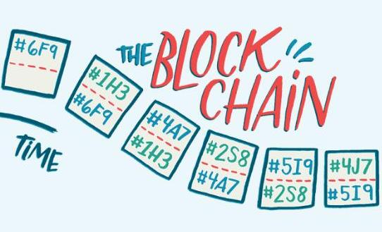 为什么区块链具有不变性