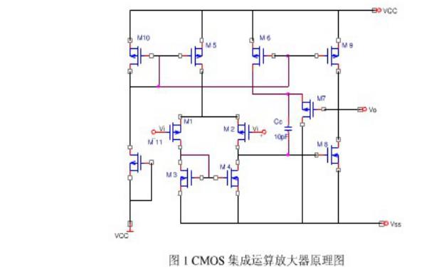 如何进行CMOS集成运算放大器的版图设计详细实验说明