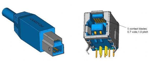 USB 3.0在过电流保护PPTC组件中的应用