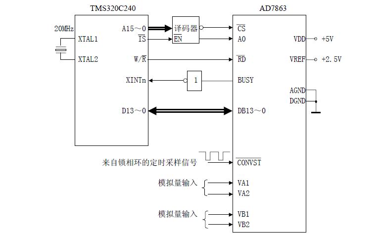 如何对电力系统参数进行交流采样及DSP设计数据采集系统的说明