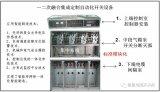 电气设备自动化设备的特点