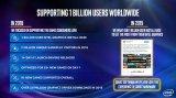 Intel透露Gen11核显更多架构信息 首发IceLake平台预计年末上市