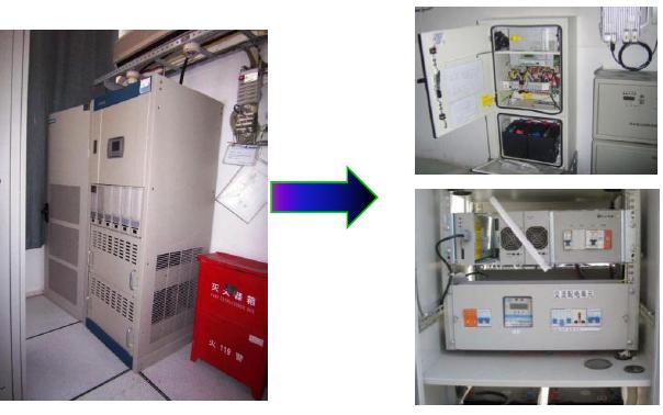 分布式基站供电室内外覆盖电源系统方案的详细资料说明