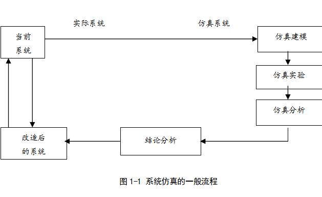 DSP课程设计教程之通信信号时频域分析及数字滤波器设计的资料说明