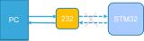 STM32 Bootloader异常复位如何解决
