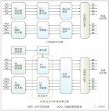 英特尔100G PSM4 QSFP28光纤收发器的详细分析