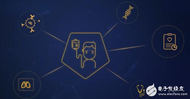 """上海AI企业依图携手华为 率先进入医疗""""智能云""""时代"""