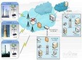 工业控制服务平台结合物联网无线通讯模块,成为企业智能化改造的必备核心
