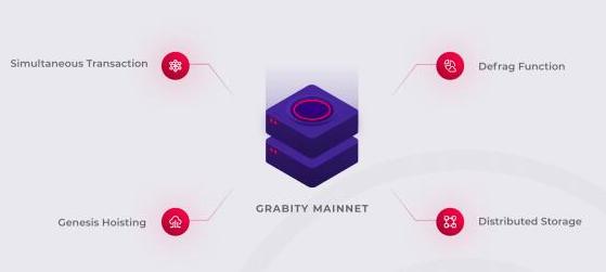 基于区块链分布式Orbits网络系统介绍