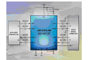 Maxim推出了可用于转接驱动eSATA/SAT...