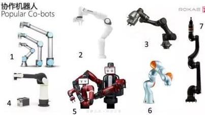 各家協作機器人技術解剖,你萬萬沒想到