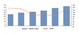 全球机器视觉技术逐步成熟,中国机器视觉处于快速成长期