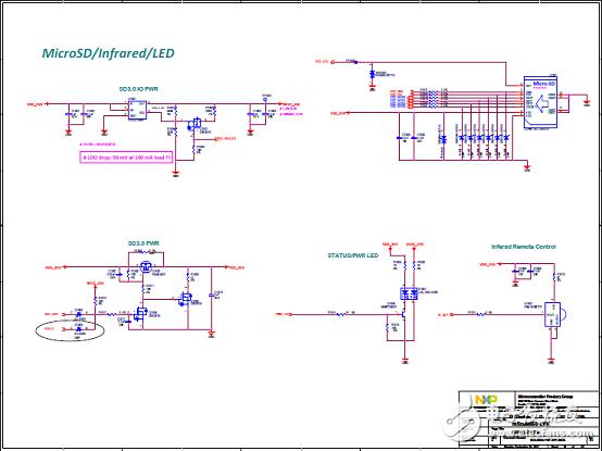 [原创] NXP i.MX 8M应用处理器开发方案