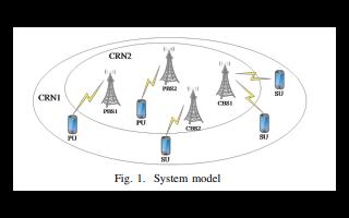 异构CRN的高效联合子信道选择与资源分配