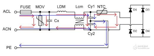 电源模块中EMC前级电路对抗浪涌电路的影响