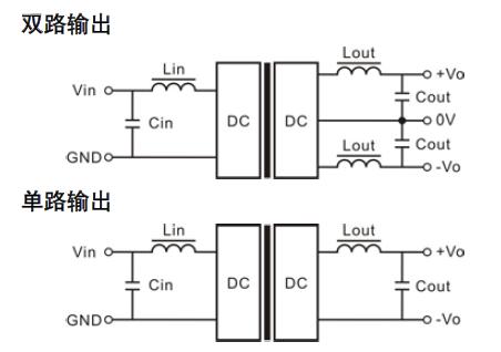 定电压非稳压DCDC电源模块的详细数据手册免费下载